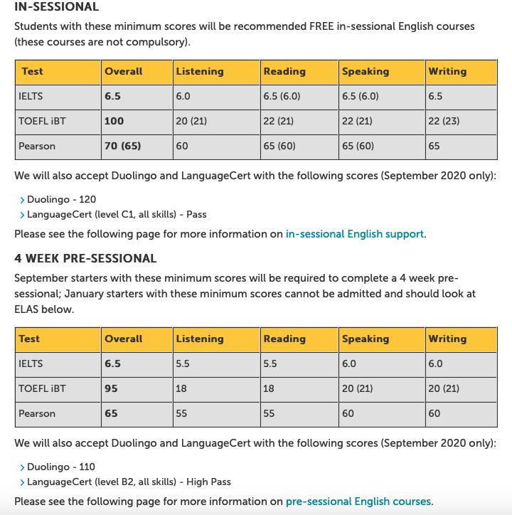 SOAS English Language Requirement